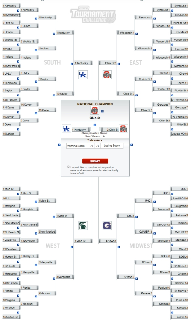 My selections for the NCAA Final Four